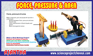 force-pressure-area