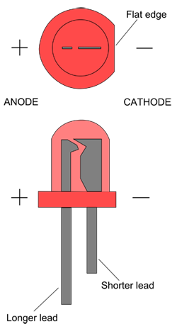 LED-anode-cathode