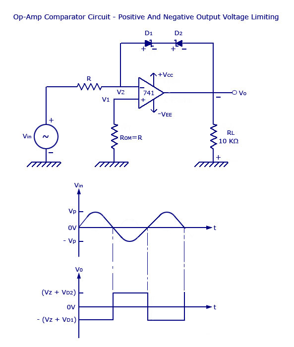 Voltage Limiter Circuit Using Op-amp