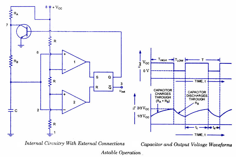 astable-multivibrator-operation